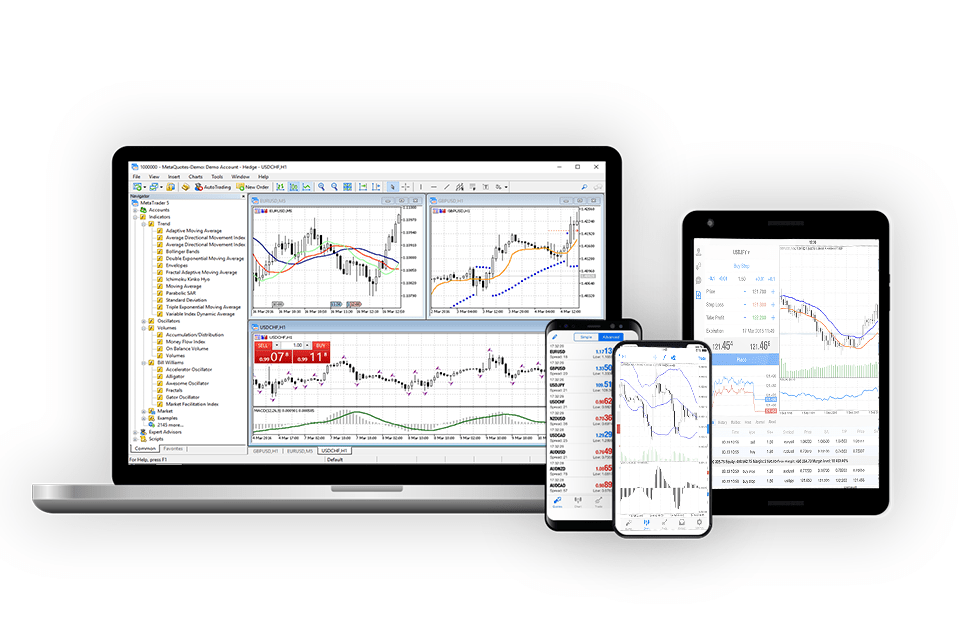 Meta Trader MT4 - Fast Execution & Competitive Pricing- TradeUltra